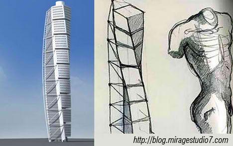 Santiago Calatrava's Turning Torso