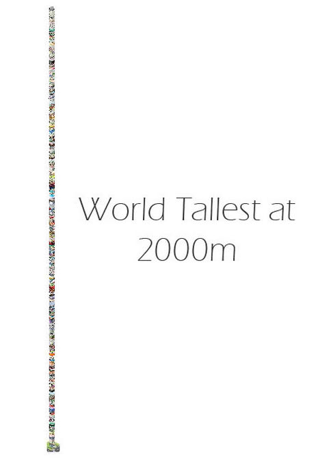 World Tallest Skyscrapper