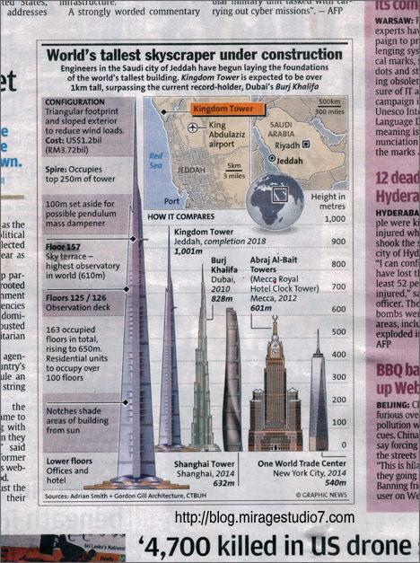 kingdom tower saudi arabia tallest world