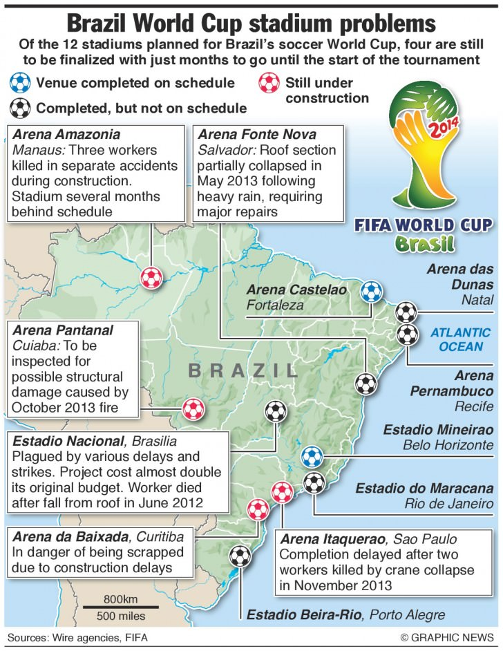 Of the 12 stadiums planned for Brazil's soccer World Cup, four are still to be finalized with just months to go until the start of the tournament.